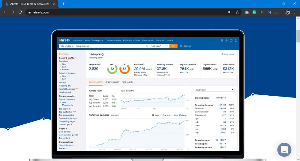ahrefs.com - SEO Tools to Improve Website Ranking