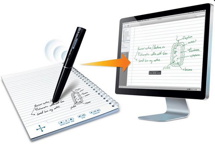 Smart Pens for Your Educational Needs