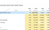 Fix - Windows Audio Device Graph Isolation's high CPU usage