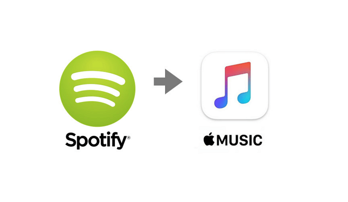 export spotify playlist to Apple Music